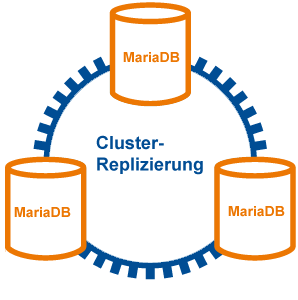 mariadb_replication